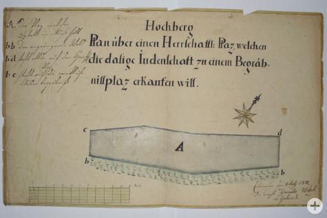 Plan Erweiterung bestehender Begräbnisplatz von 1812